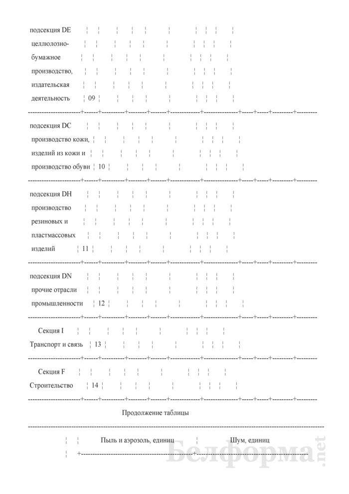 Сведения о санитарном состоянии территории (годовая). Страница 50