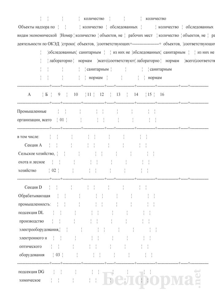 Сведения о санитарном состоянии территории (годовая). Страница 51