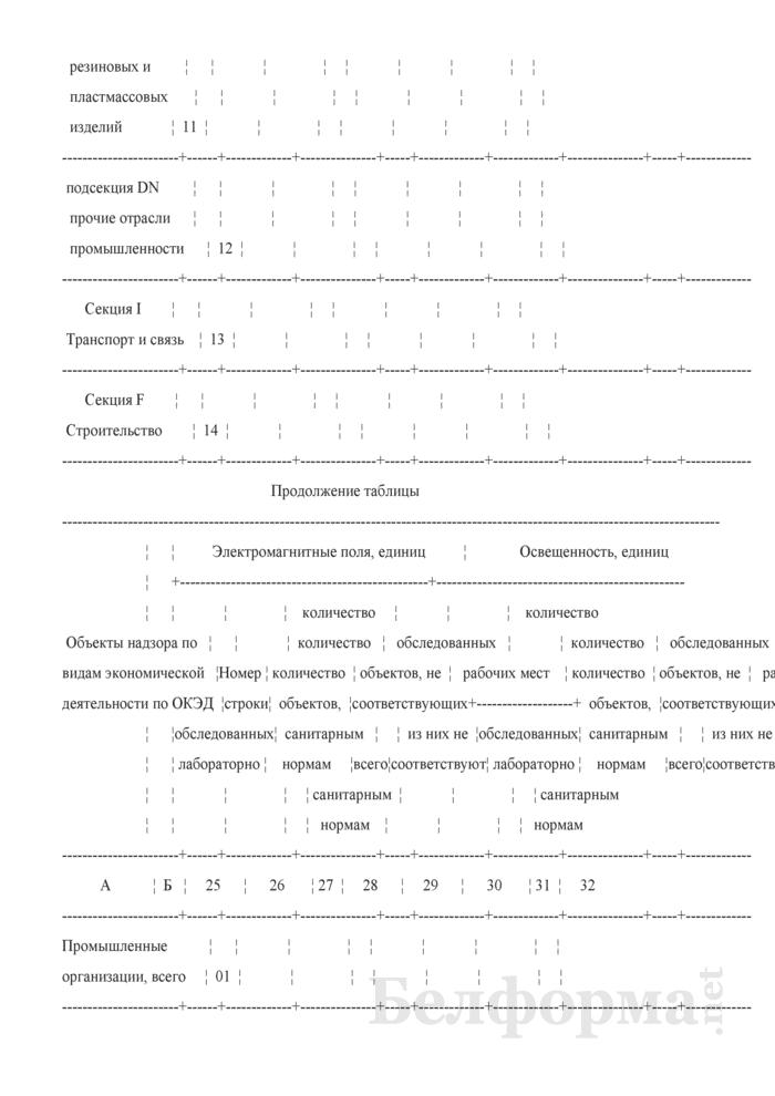 Сведения о санитарном состоянии территории (годовая). Страница 56