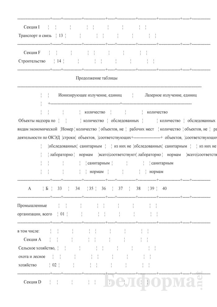Сведения о санитарном состоянии территории (годовая). Страница 59