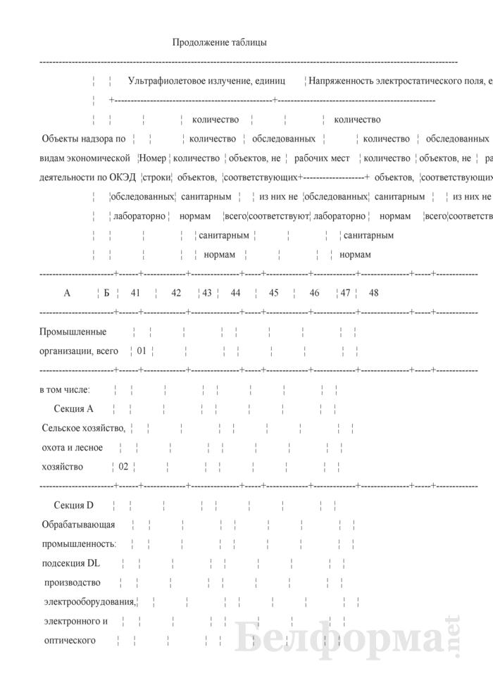Сведения о санитарном состоянии территории (годовая). Страница 62