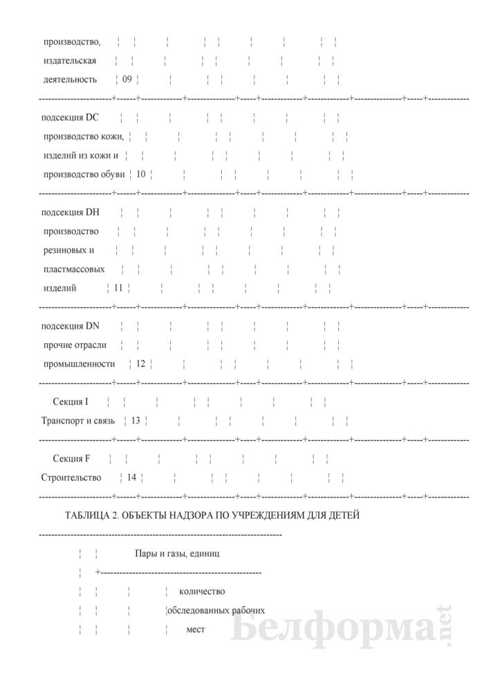 Сведения о санитарном состоянии территории (годовая). Страница 64