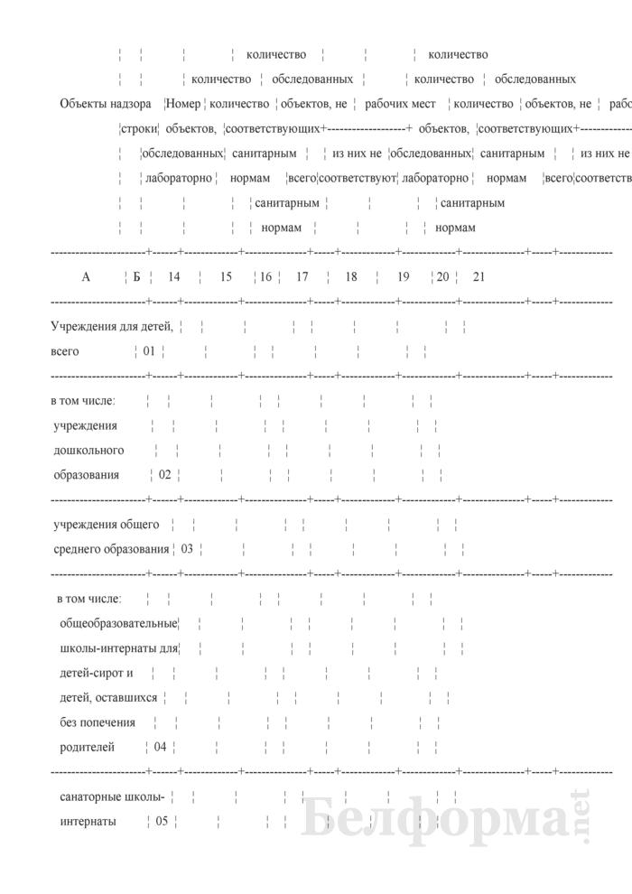 Сведения о санитарном состоянии территории (годовая). Страница 67
