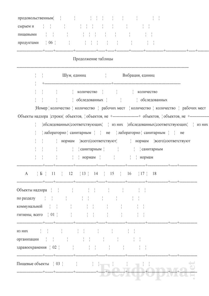 Сведения о санитарном состоянии территории (годовая). Страница 72