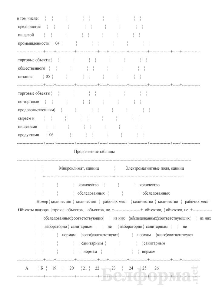 Сведения о санитарном состоянии территории (годовая). Страница 73