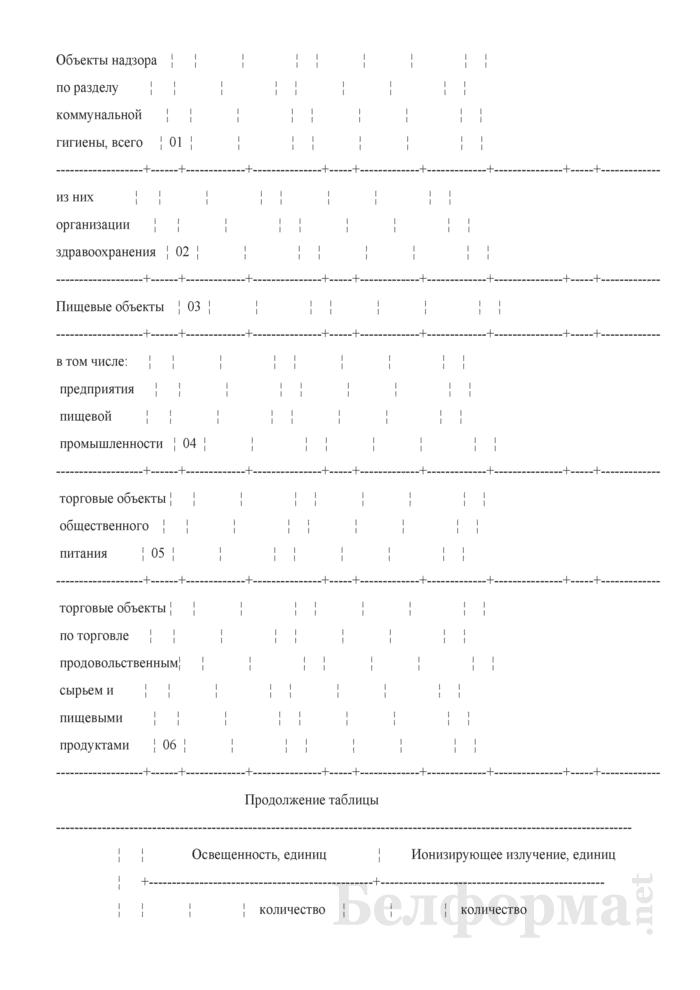 Сведения о санитарном состоянии территории (годовая). Страница 74
