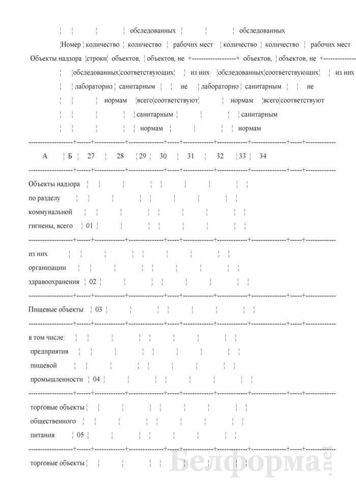 Сведения о санитарном состоянии территории (годовая). Страница 75