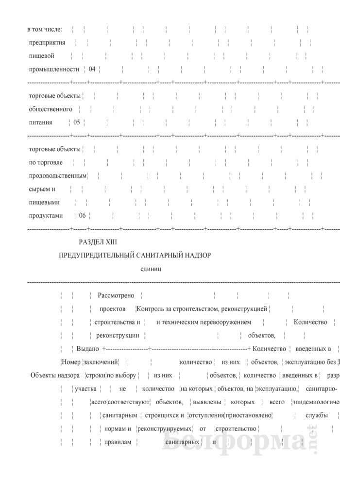 Сведения о санитарном состоянии территории (годовая). Страница 77
