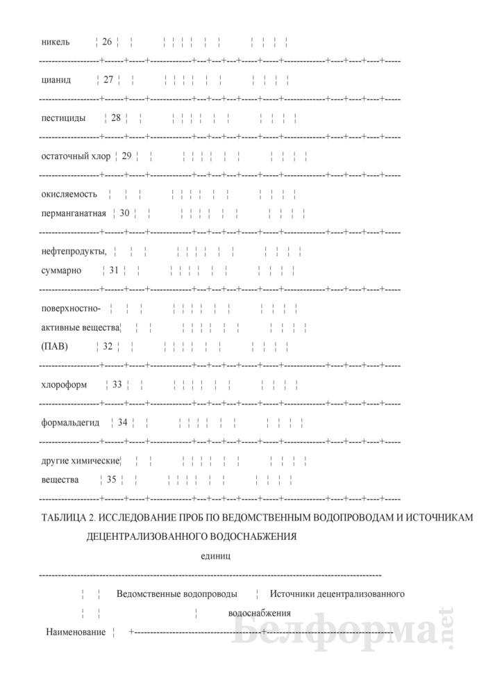 Сведения о санитарном состоянии территории (годовая). Страница 9