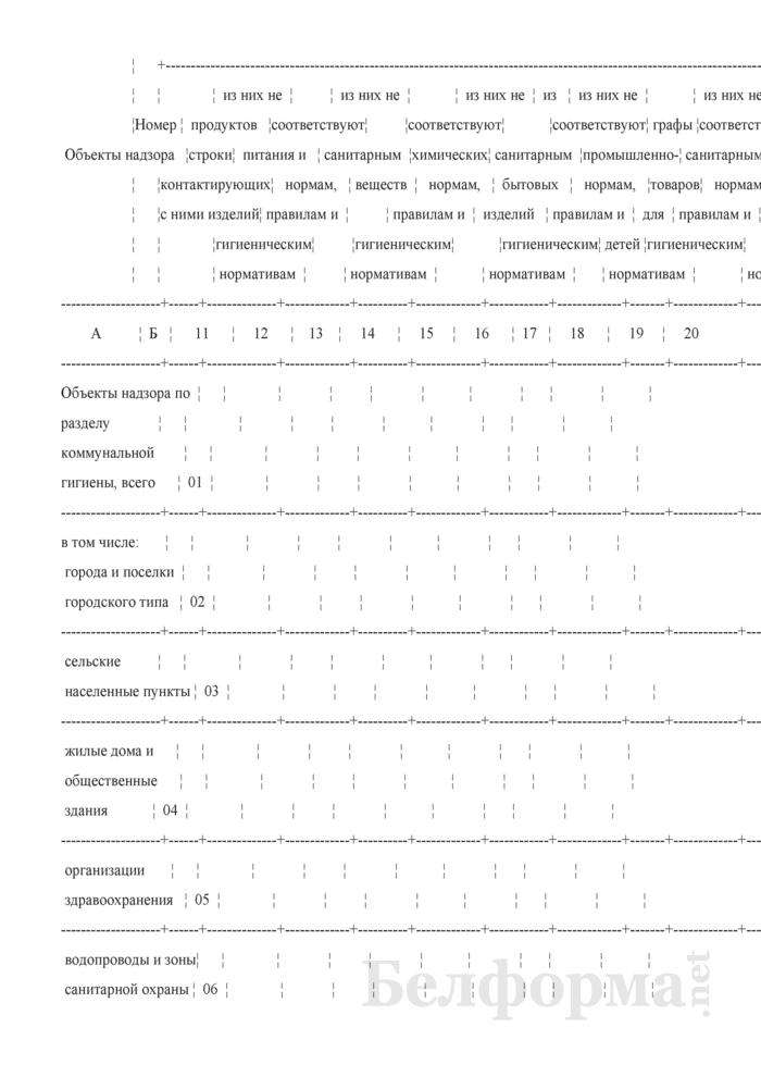 Сведения о санитарном состоянии территории (годовая). Страница 85