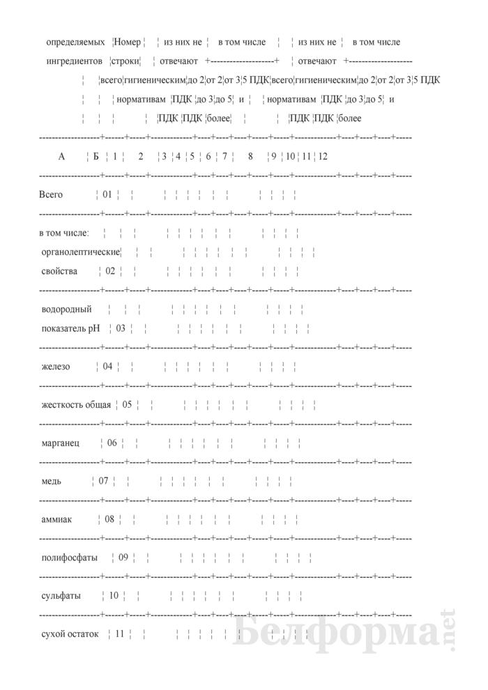 Сведения о санитарном состоянии территории (годовая). Страница 10