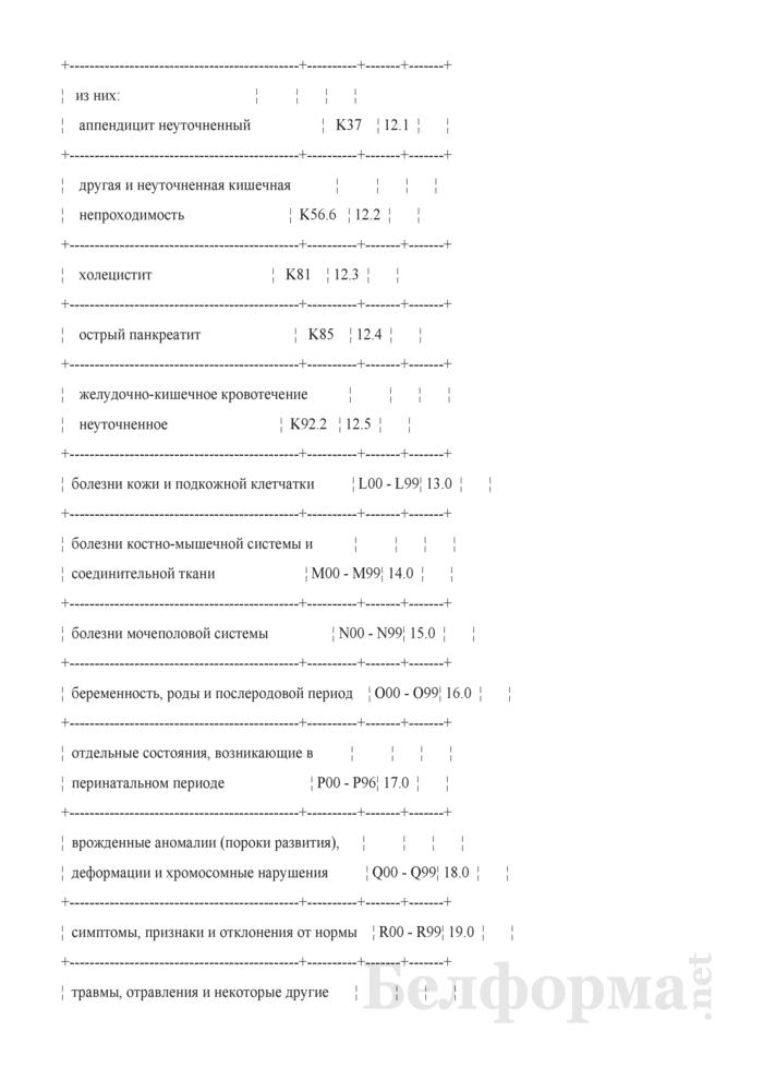 Сведения о состоянии службы скорой (неотложной) медицинской помощи Республики Беларусь (квартальная). Страница 7