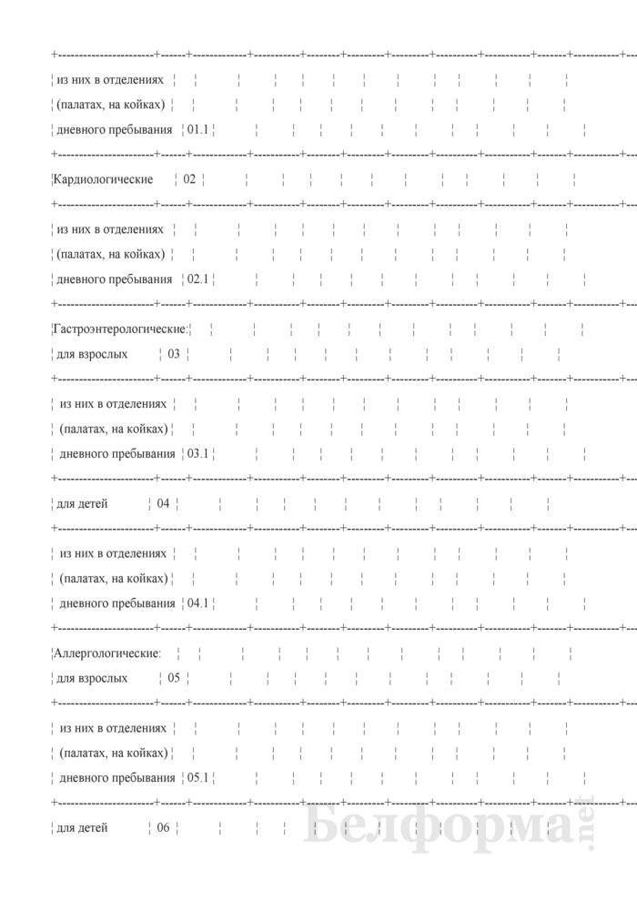 Сведения о выполнении территориальных программ государственных гарантий по обеспечению медицинским обслуживанием граждан в организациях здравоохранения, оказывающих стационарную помощь по профилю оказания (Форма 2-ТПГГ (годовая)). Страница 18