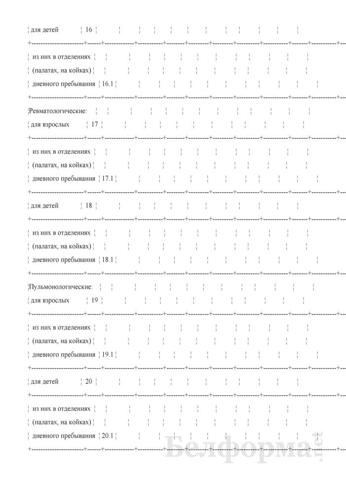 Сведения о выполнении территориальных программ государственных гарантий по обеспечению медицинским обслуживанием граждан в организациях здравоохранения, оказывающих стационарную помощь по профилю оказания (Форма 2-ТПГГ (годовая)). Страница 21