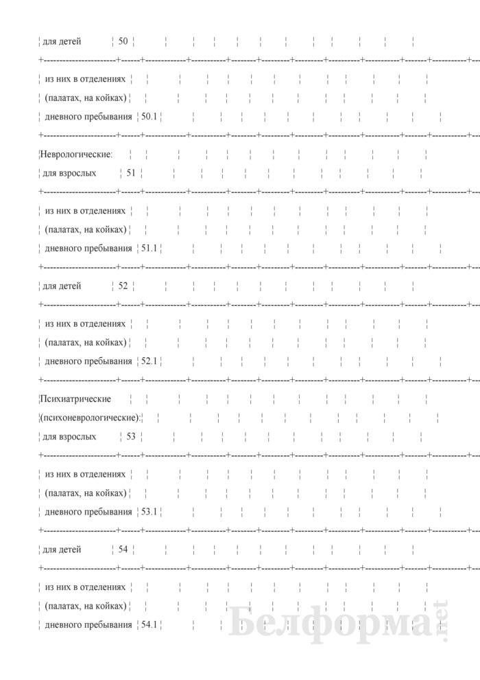 Сведения о выполнении территориальных программ государственных гарантий по обеспечению медицинским обслуживанием граждан в организациях здравоохранения, оказывающих стационарную помощь по профилю оказания (Форма 2-ТПГГ (годовая)). Страница 28