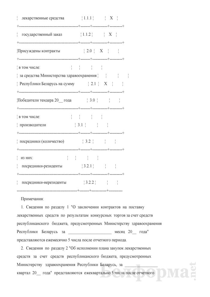 Сведения о закупках лекарственных средств и изделий медицинского назначения, в том числе по годовому плану конкурсных (иных видов процедур) закупок лекарственных средств (месячная, квартальная, годовая). Страница 7