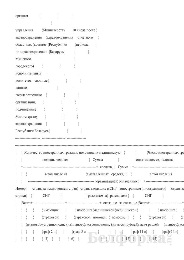 Сведения об иностранных гражданах, получивших медицинскую помощь в государственных организациях здравоохранения Республики Беларусь (месячная). Страница 2