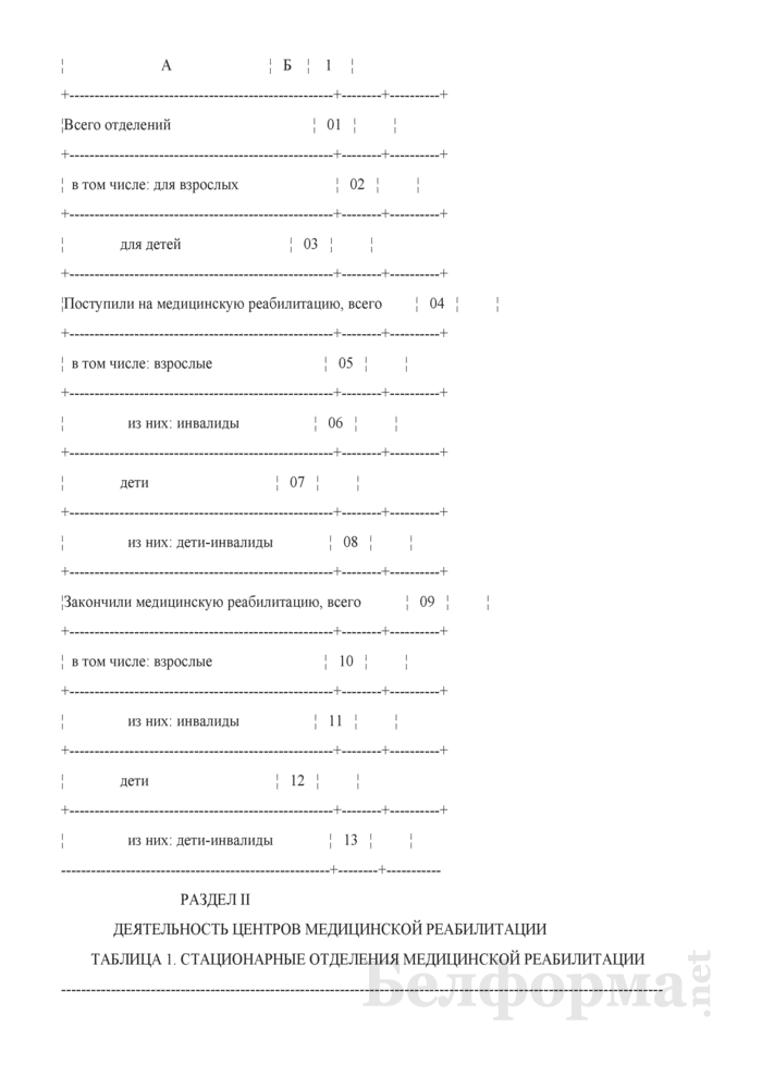 Сведения об объемах оказания реабилитационной помощи (квартальная, годовая). Страница 4