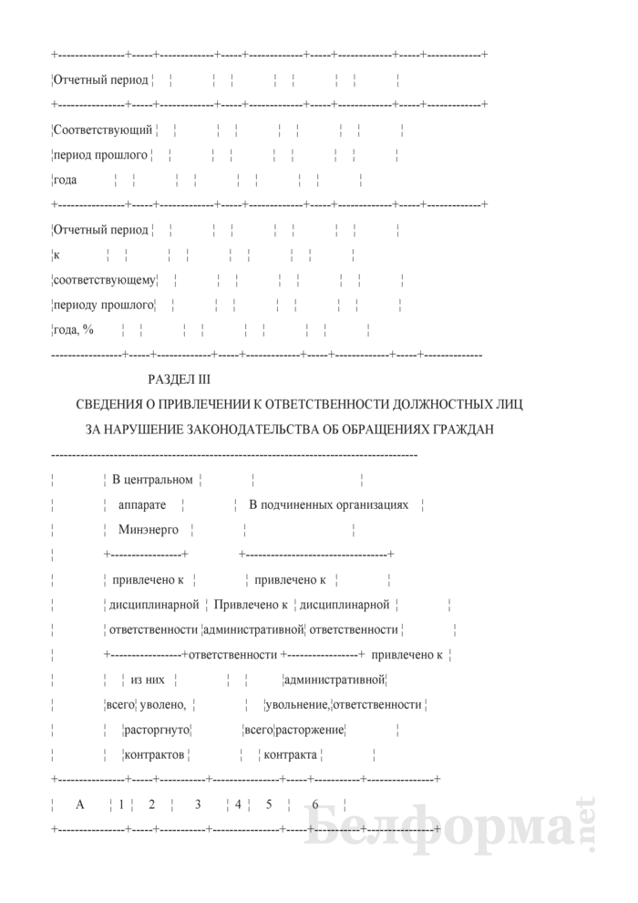 Сведения об обращениях граждан (квартальная). Страница 4