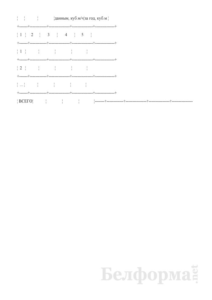 Результаты расчета годового объема воды, не учитываемого водосчетчиками. Страница 2