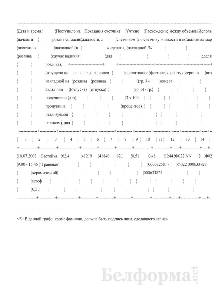 Журнал регистрации результатов учета алкогольной, непищевой спиртосодержащей продукции, непищевого этилового спирта с применением приборов учета продукции (счетчиков жидкости) (Образец заполнения). Страница 1