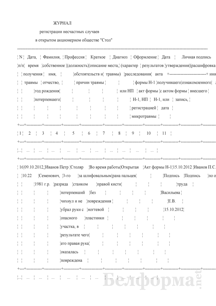 Запись в журнале регистрации несчастных случаев (Образец заполнения). Страница 1