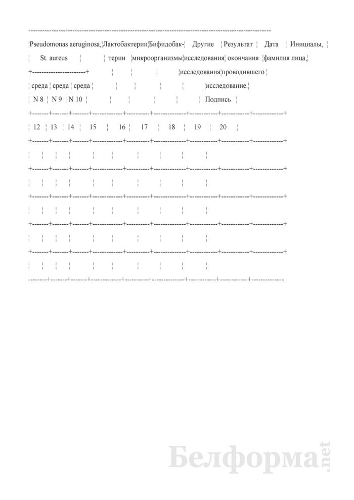 Журнал микробиологических исследований лекарственных форм (микробиологическая чистота). Форма № 362/у-08. Страница 2