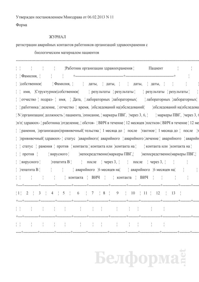 Журнал регистрации аварийных контактов работников организаций здравоохранения с биологическим материалом пациентов (Форма). Страница 1
