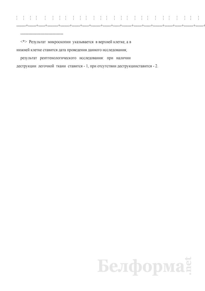 Журнал регистрации больных туберкулезом. Форма № 081-1/у. Страница 3
