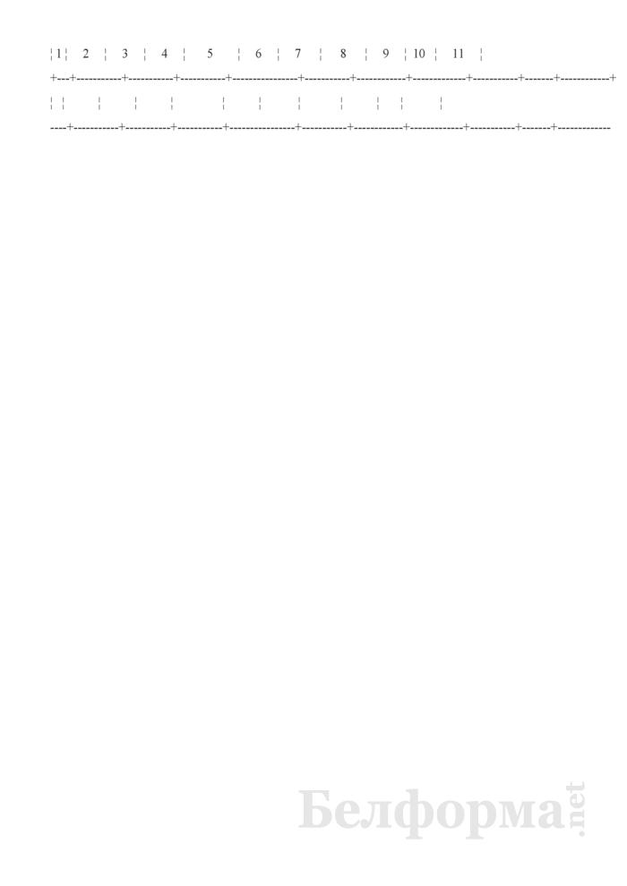 Журнал регистрации случаев участия врача организации здравоохранения в проведении освидетельствования физического лица, в отношении которого ведется административный процесс, подозреваемого, обвиняемого, потерпевшего на предмет выявления состояния алкогольного опьянения и (или) состояния, вызванного потреблением наркотических средств, психотропных веществ, их аналогов, токсических или других одурманивающих веществ, и заключений, вынесенных по его результатам. Страница 2