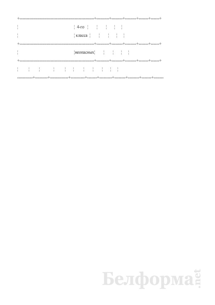 Журнал регистрации сопроводительных паспортов перевозки отходов производства. Страница 2