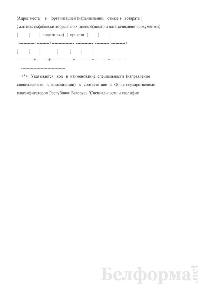 Журнал регистрации заявлений абитуриентов (для средних специальных учебных заведений). Страница 2