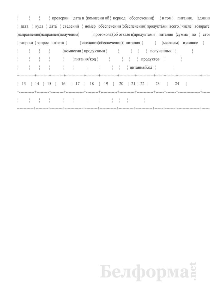 Журнал регистрации заявлений о предоставлении государственной адресной социальной помощи в виде обеспечения продуктами питания детей первых двух лет жизни. Страница 2