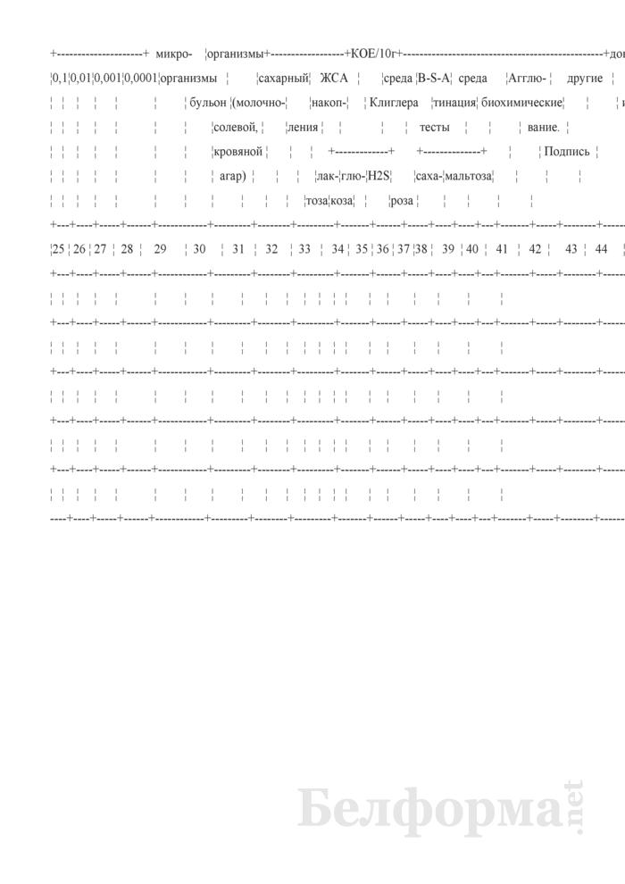 Журнал санитарно-микробиологических исследований почвы, грязей. Форма № 369/у-08. Страница 2