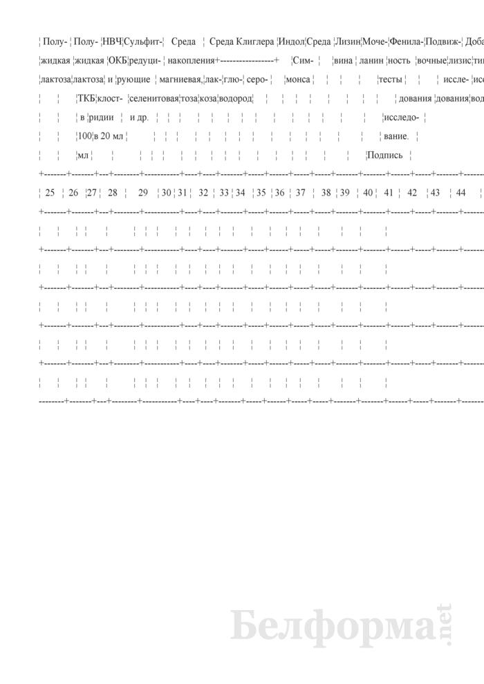 Журнал санитарно-микробиологического анализа воды. Форма № 363/у-08. Страница 2