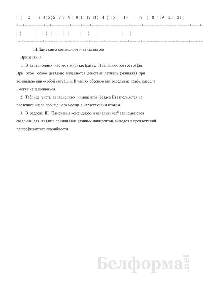 Журнал учета авиационных инцидентов. Страница 4